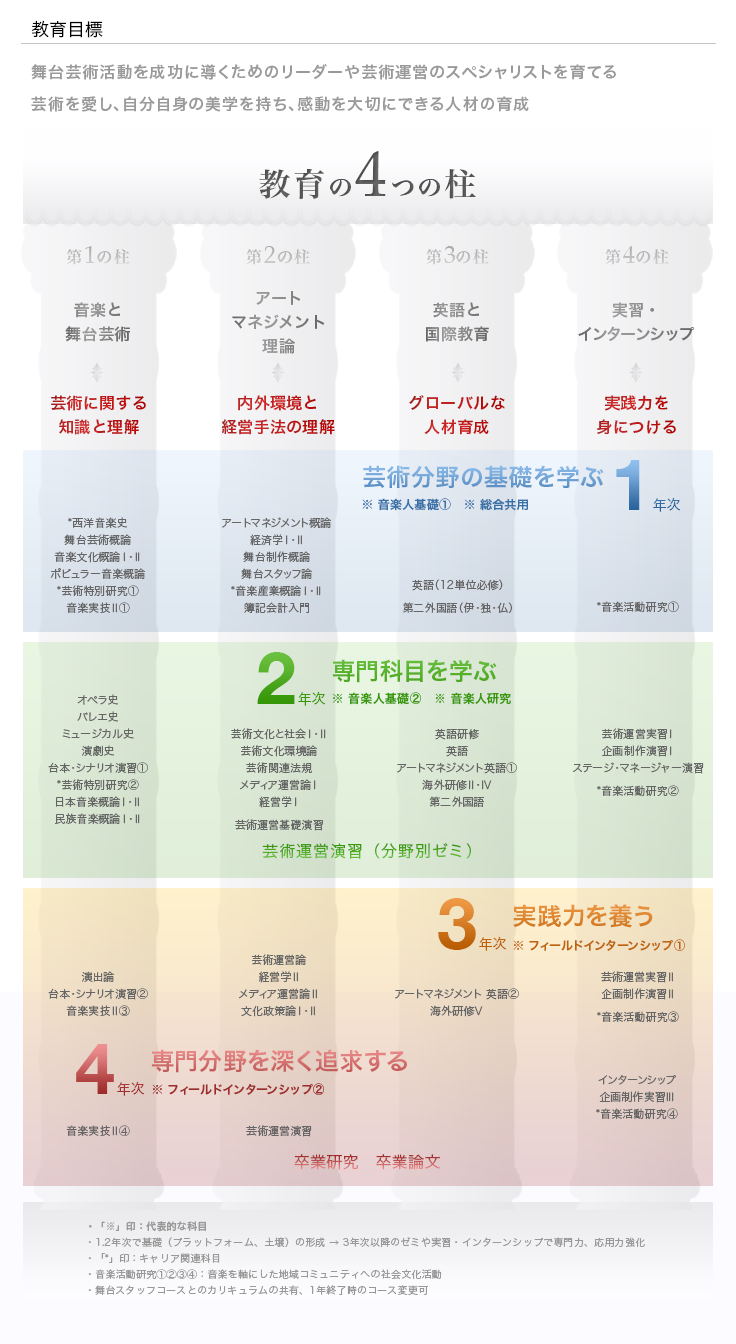 4column_2015